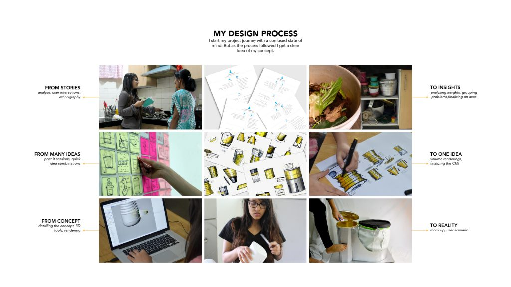 My Design Process / Pic Courtesy : Gargi Deoghare